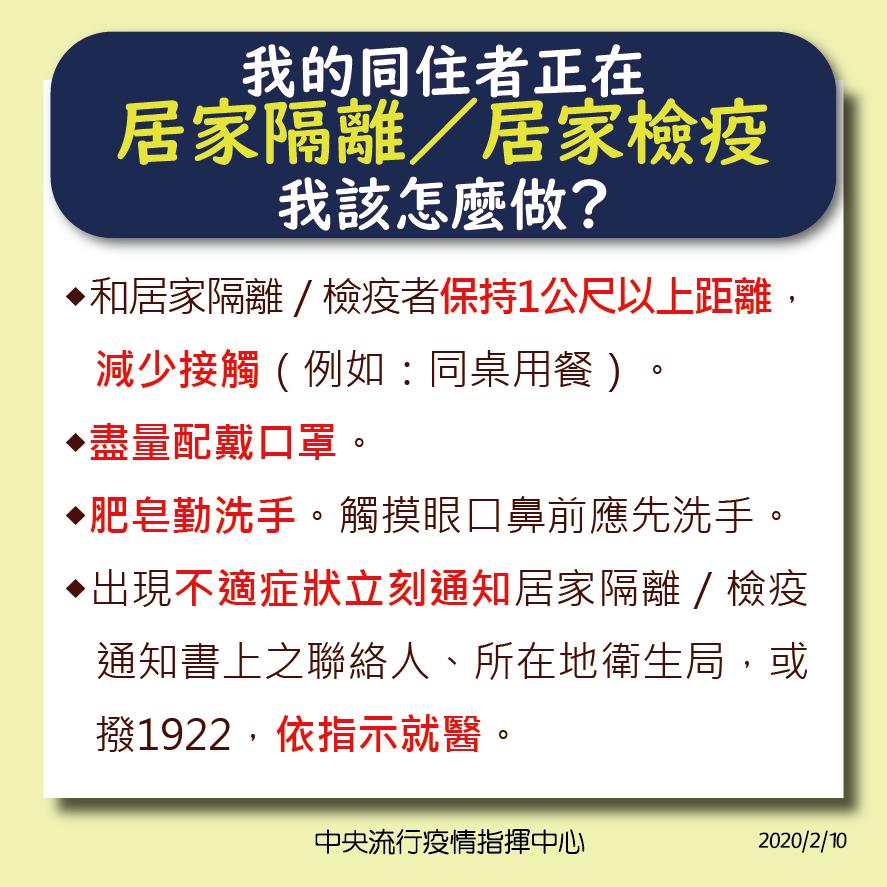 3.居家檢疫隔離同住人注意事項