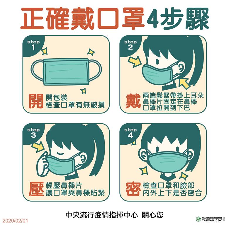 9.正確戴口罩4步驟