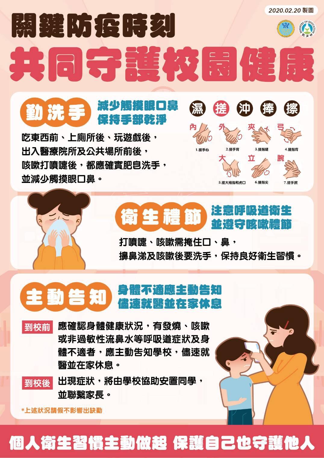 關鍵防疫-勤洗手